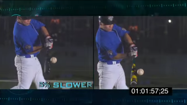 BBCOR Explained for College Baseball Bats