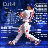 Anthony Rizzo HBPs