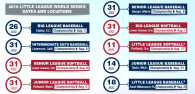2016 Little League World Series Dates and Locations